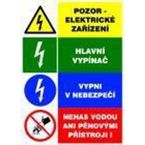 Informační bezpečnostní tabulka - Kombinace čtyř výstražných tab