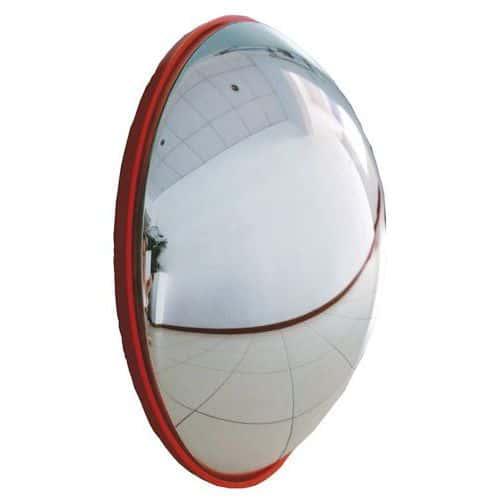 Kontrolní parabolická zrcadla, polokoule
