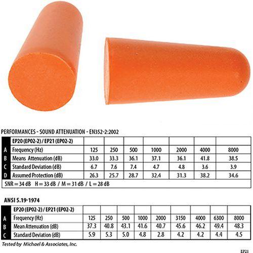 Náhradní náplň zátek do uší (500 párů), oranžová
