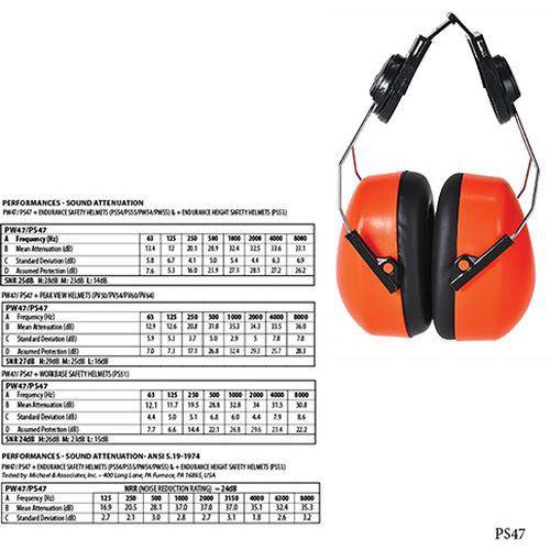Chrániče sluchu Endurance HV Clip-On, oranžová