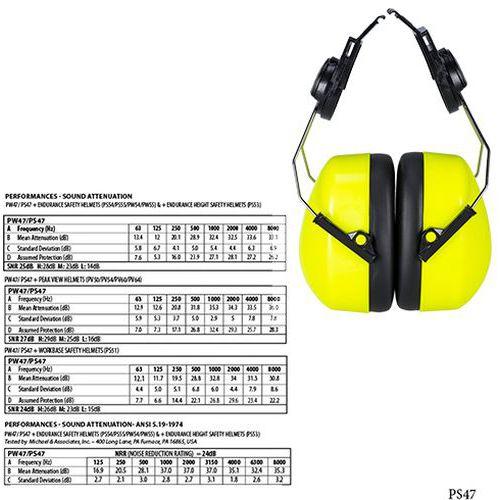 Chrániče sluchu Endurance HV Clip-On, žlutá