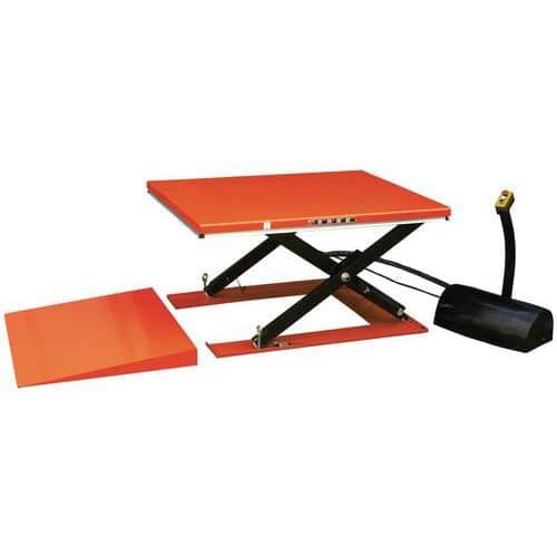 Hydraulický zvedací stůl s přístupovou rampou, do 1 000 kg, desk